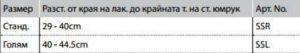 informatsiya-za-porachka-smart-sling